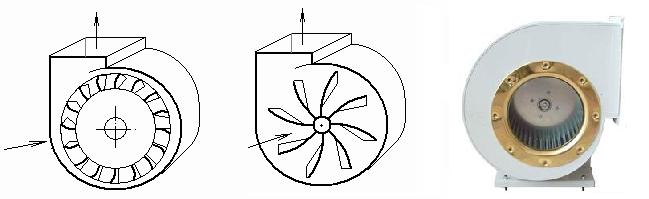 Спиральный кожух центробежного